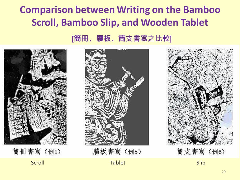 Comparison between Writing on the Bamboo Scroll, Bamboo Slip, and Wooden Tablet [簡冊、牘板、簡支書寫之比較]